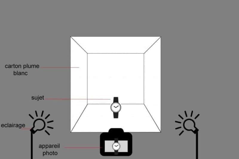 illustration of photo studio for photographing small objects