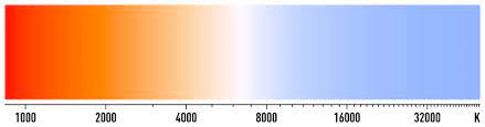 right color temperature for product photography