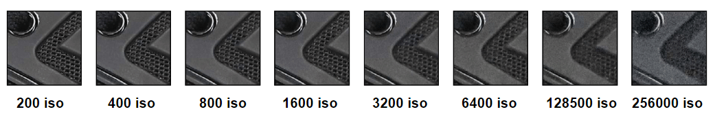 iso product photography comparison