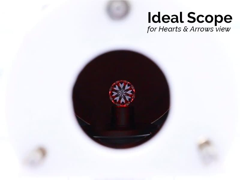 Ideal Scope for hearts and arrows view
