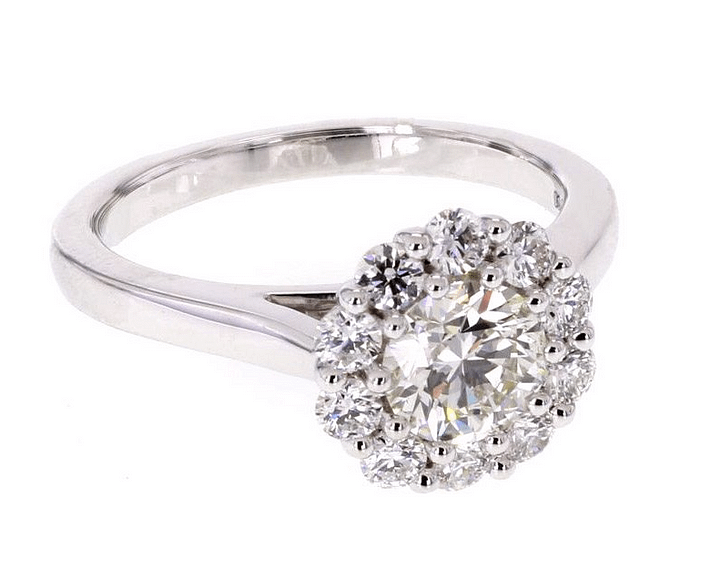jewelry photography examples: ring photography
